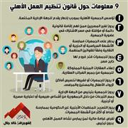 10 معلومات مهمة حول قانون تنظيم العمل الأهلي
