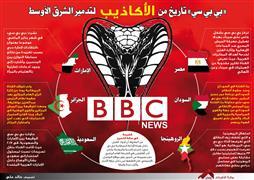 """""""بي بي سي"""".. تاريخ من الأكاذيب لتدمير"""