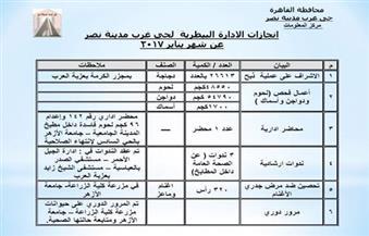 بالصور.. حي غرب مدينة نصر: إعدام 96 كجم لحوم منتهية الصلاحية بالمدينة الجامعية للأزهر