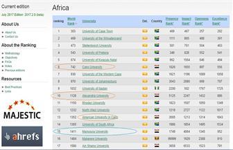 """""""المنصورة"""" تحتل المركز الثالث مصريًا والخامس عشر إفريقيًا بين الجامعات"""