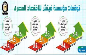 أبرز توقعات مؤسسة فيتش عن الاقتصاد المصري| انفوجراف