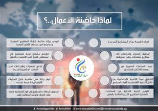 وزارة التخطيط: 10 أسباب تدفع لإنشاء حاضنات الأعمال