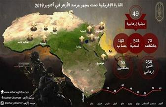 مرصد الأزهر: العمليات الإرهابية في القارة الإفريقية خلال أكتوبر 2019 | إنفوجراف