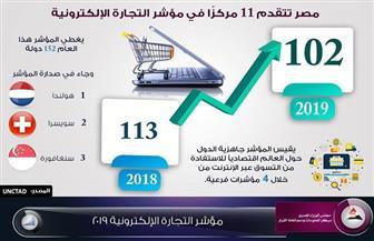 مصر تتقدم في مؤشر التجارة الإلكترونية | إنفوجراف