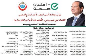 """بدء مبادرة """"100 مليون صحة"""" بمحافظة الغربية اليوم.. تعرف على أماكنها"""