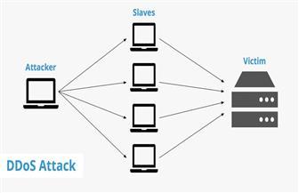 ما هو هجوم DDoS الذي نفي فيسبوك أن يكون هو سبب تعطيل خدمته؟   صور توضيحية