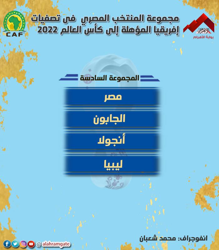 صور لل مجموعه مصر في كاس العالم 2022 Lanchesterparish Info