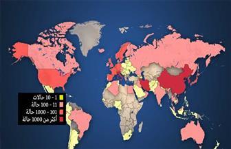 حصيلة كورونا في العالم تصل نحو 5ر49 مليون إصابة و25ر1 مليون وفاة