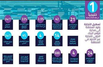 """منظمة التىجارة العالمية: سلطنة عُمان أوفت بالتزاماتها فى """"تسهيل التجارة"""" بنسبة 100%"""