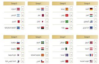 تعرف على الدول المشاركة ببطولة العالم لكرة اليد