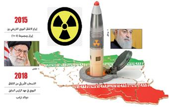 النووى الإيرانى.. الإنذار الأخير