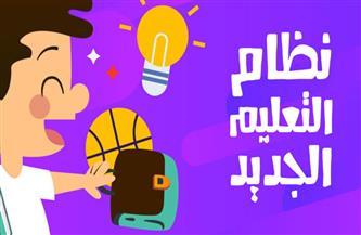 تقدَّمت 10 مراكز ضمن مؤشر المعرفة في 2020.. مصر تحقق أفضل أداء في قطاع التعليم العالي