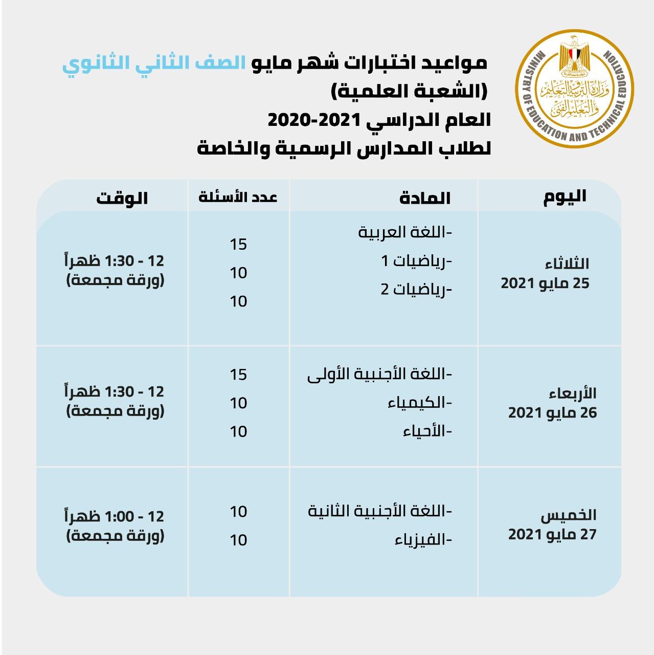 ضوابط امتحانات الفصل الدراسي الثاني للصفين الأول والثاني الثانوي