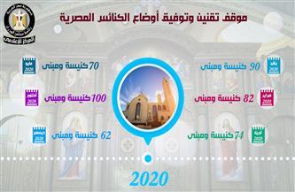 دولة 30 يونيو ترسخ مبادئ المواطنة والوحدة الوطنية.. تقنين 1882 كنيسة ومبنى| فيديو