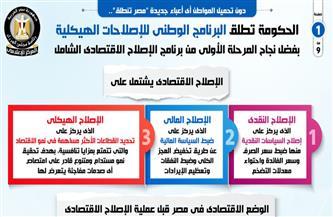 الحكومة تطلق البرنامج الوطني للإصلاحات الهيكلية   إنفرجراف