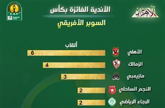قائمة الأندية الفائزة بلقب كأس السوبر الإفريقي | إنفوجراف