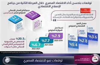 معلومات الوزراء: توقعات بتحسن أداء الاقتصاد المصري خلال المرحلة الثانية من برنامج الإصلاح الاقتصادي| إنفوجراف