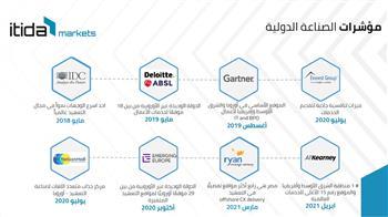 إيتيدا: «التحول الرقمي» يجرى على قدم وساق في مصر ونعمل لنشر منظومة التوقيع الإلكتروني