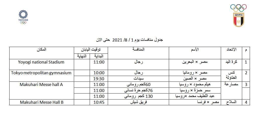 جدول منافسات اللاعبين المصريين في أولمبياد طوكيو غدًا الأحد