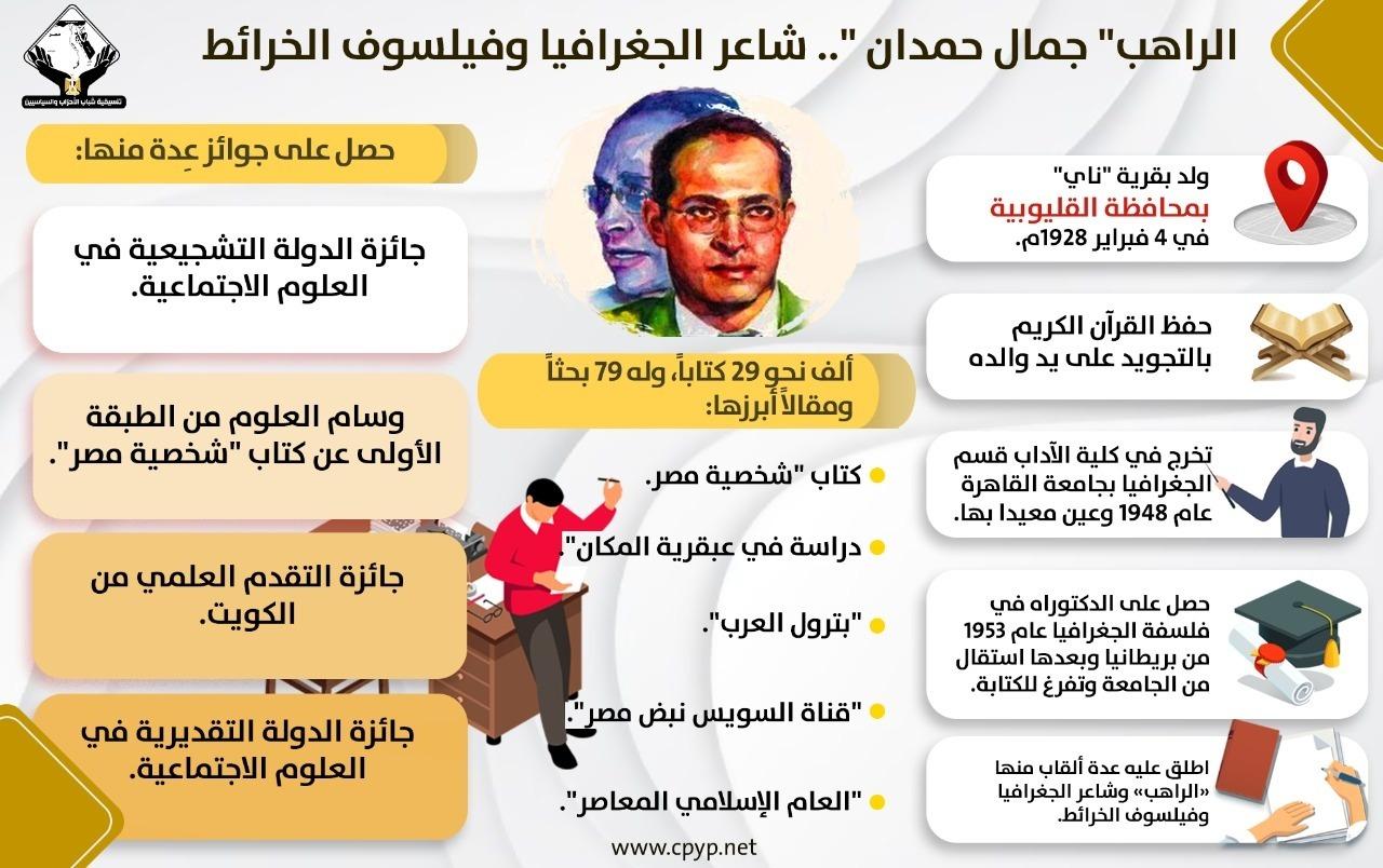 أبرز المحطات في حياة  الراهب  جمال حمدان