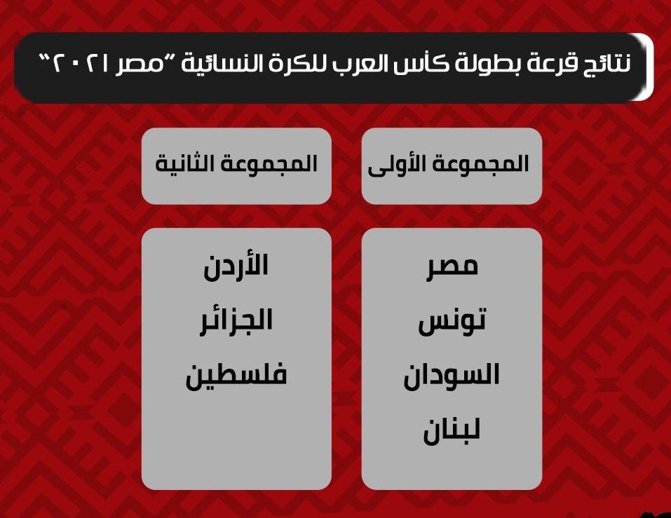 مصر بالمجموعة الأولى في قرعة كأس العرب للكرة النسائية