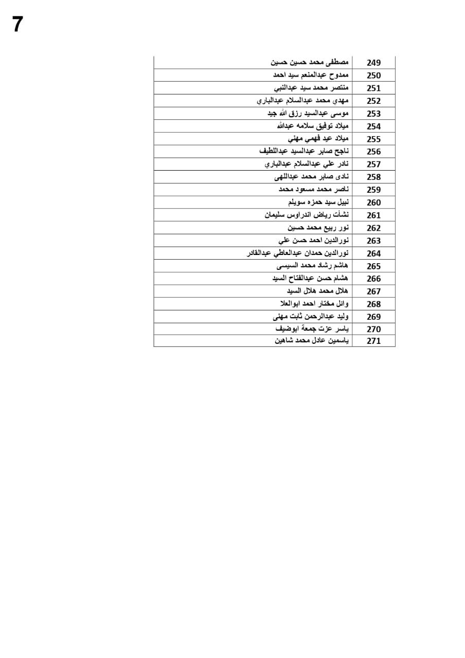 مستحقات العمالة المغادرة للأردن