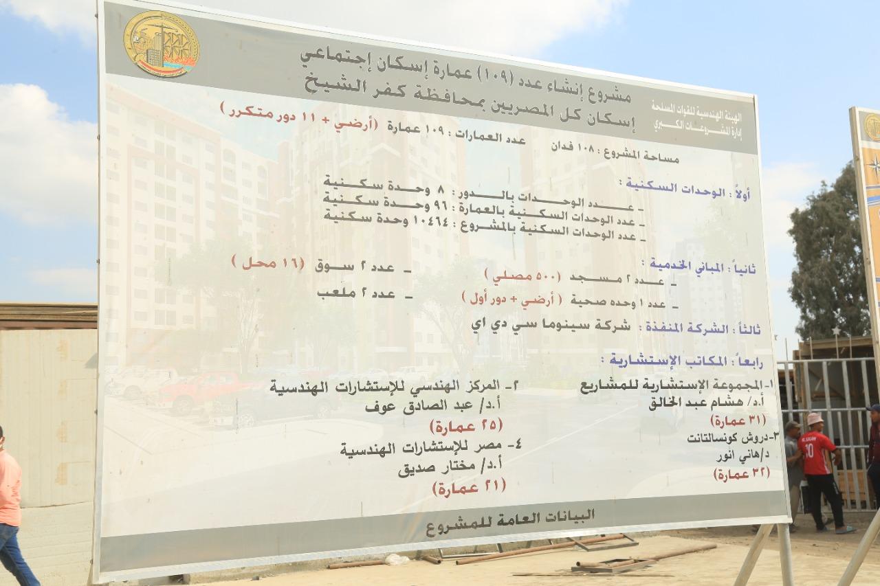 محافظ كفر الشيخ وأعضاء مجلسي النواب والشيوخ يتفقدون مواقع الإسكان