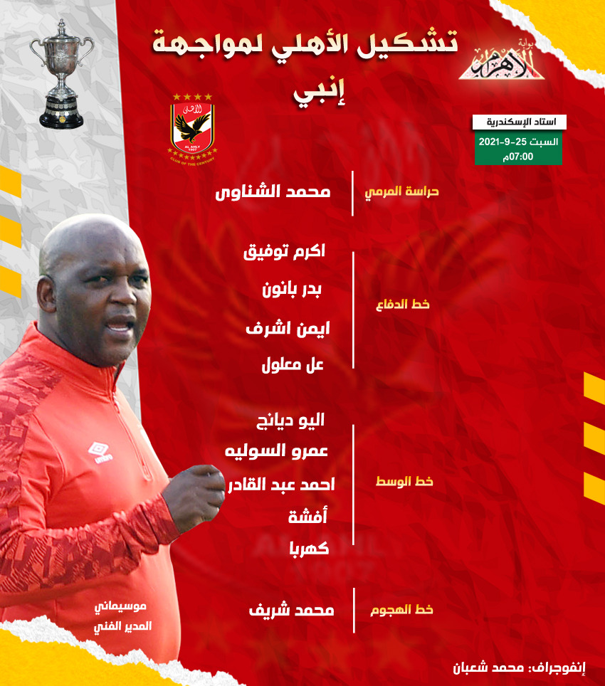 تشكيل الأهلي أمام إنبي في كأس مصر