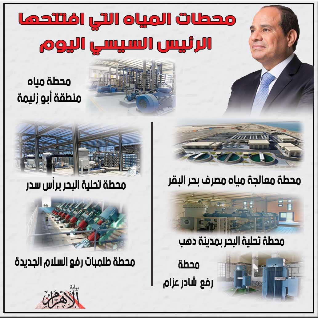محطات المياه التي افتتحها الرئيس السيسي اليوم  إنفوجراف
