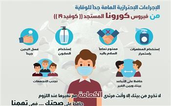 لماذا-أهمل-المصريون-الإجراءات-الاحترازية-في-مواجهة-خطر-الموجة-الرابعة-لفيروس-كورونا- -فيديو-